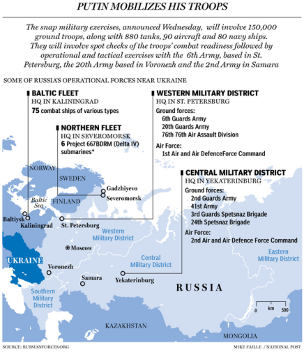 Putin moviliza sus tropas