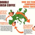 El doble irlandés